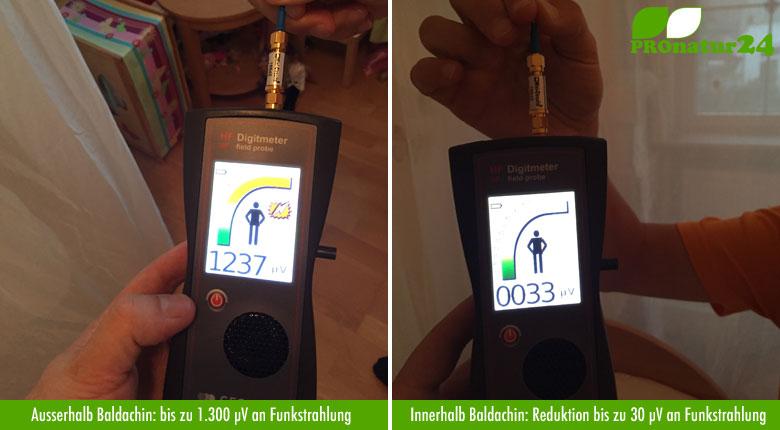 Beeindruckende Messwerte ausserhalb und innerhalb des Baldachin gegen Funk Elektrosmog, Messung bis 10 GHz