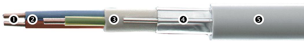 Aufbau des (N)HXMH(St)-J abgeschirmte BIO Kabels