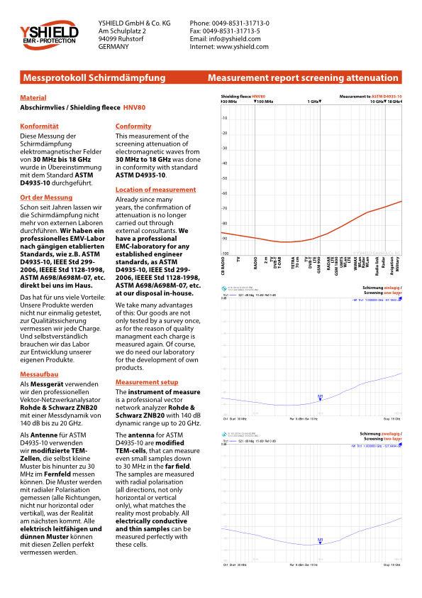 Schirmleistung HNV80 mit bis zu 87 dB