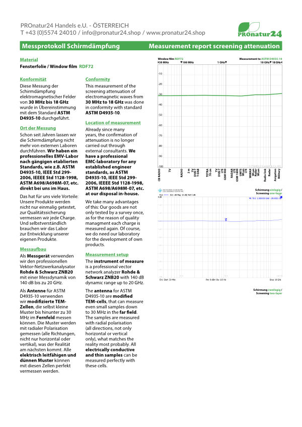 Messprotokoll Schirmdämpfung RDF72 Fensterfolie vom YShield