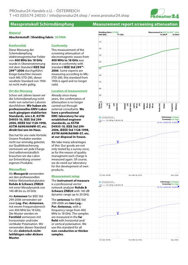 Messprotokoll Schirmdämpfung Abschirmstoff ULTIMA von Swiss Shield