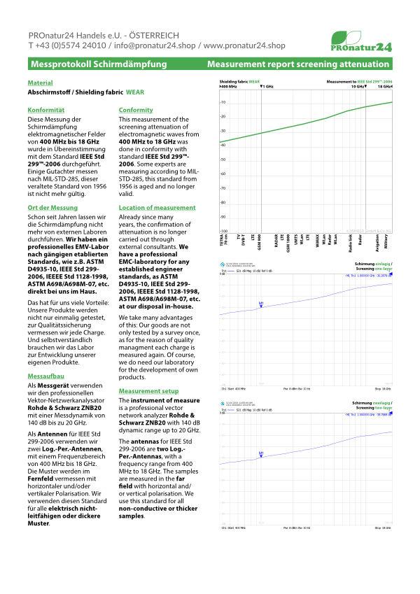 Messprotokoll Schirmdämpfung Abschirmstoff WEAR von Swiss Shield