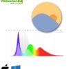 f.lux® automatische Blaulicht-Kalibierung nach Tageszeit für Mac OS und Windows.