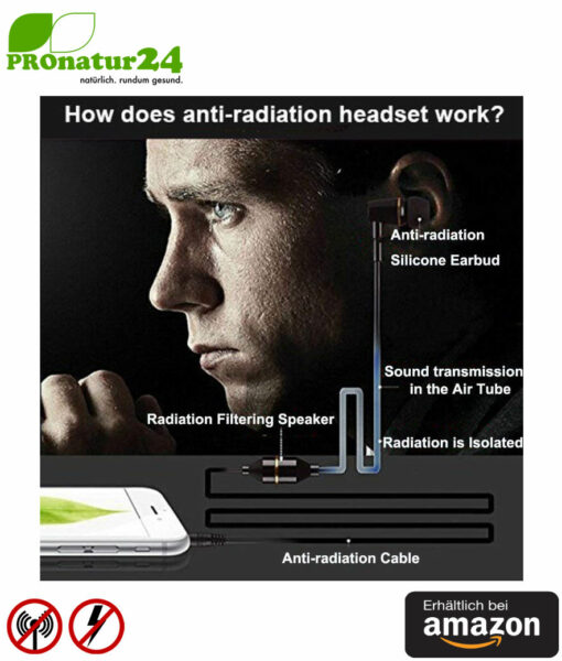 KINDEN Luftkabel Anti Strahlung Headset mit Mikrofon. In-Ear-Headset AirTube gegen EMF für Apple iPhone, iPad, iPod, Samsung, Galaxy, HTC, Sony, Mp3 Player. Erhältlich bei Amazon.
